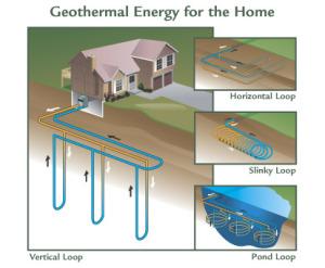 geothermal heat_pump